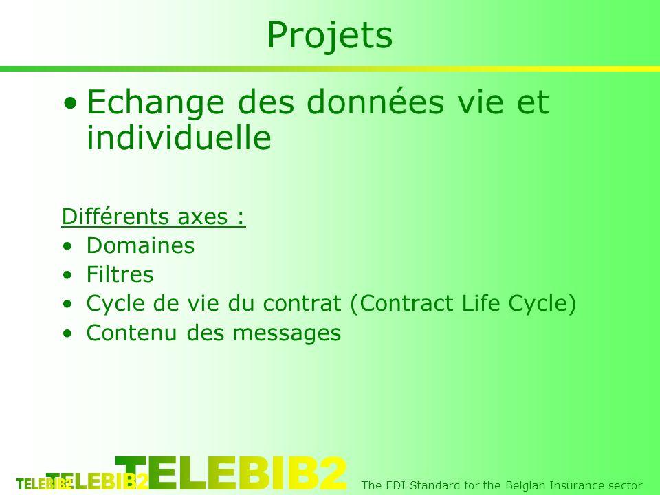 The EDI Standard for the Belgian Insurance sector Projets Echange des données vie et individuelle Différents axes : Domaines Filtres Cycle de vie du contrat (Contract Life Cycle) Contenu des messages