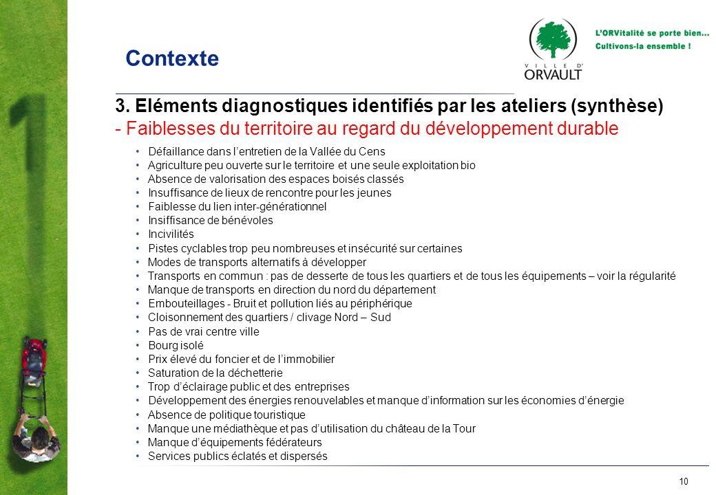 10 Contexte 3. Eléments diagnostiques identifiés par les ateliers (synthèse) - Faiblesses du territoire au regard du développement durable Défaillance