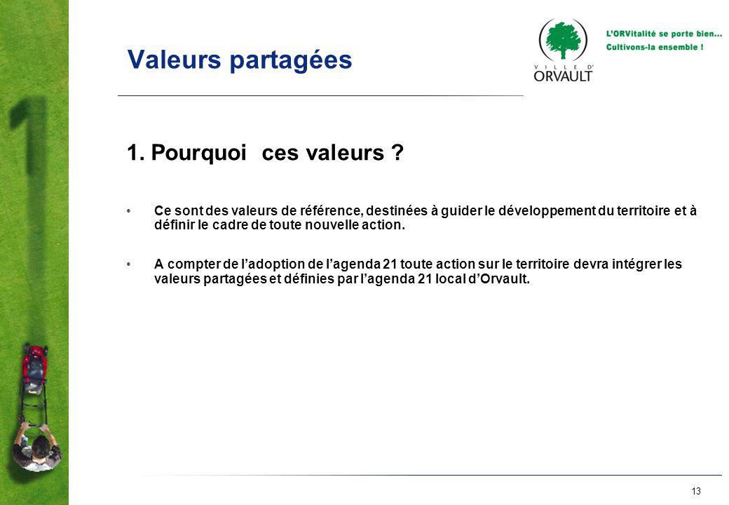 13 Valeurs partagées 1. Pourquoi ces valeurs ? Ce sont des valeurs de référence, destinées à guider le développement du territoire et à définir le cad