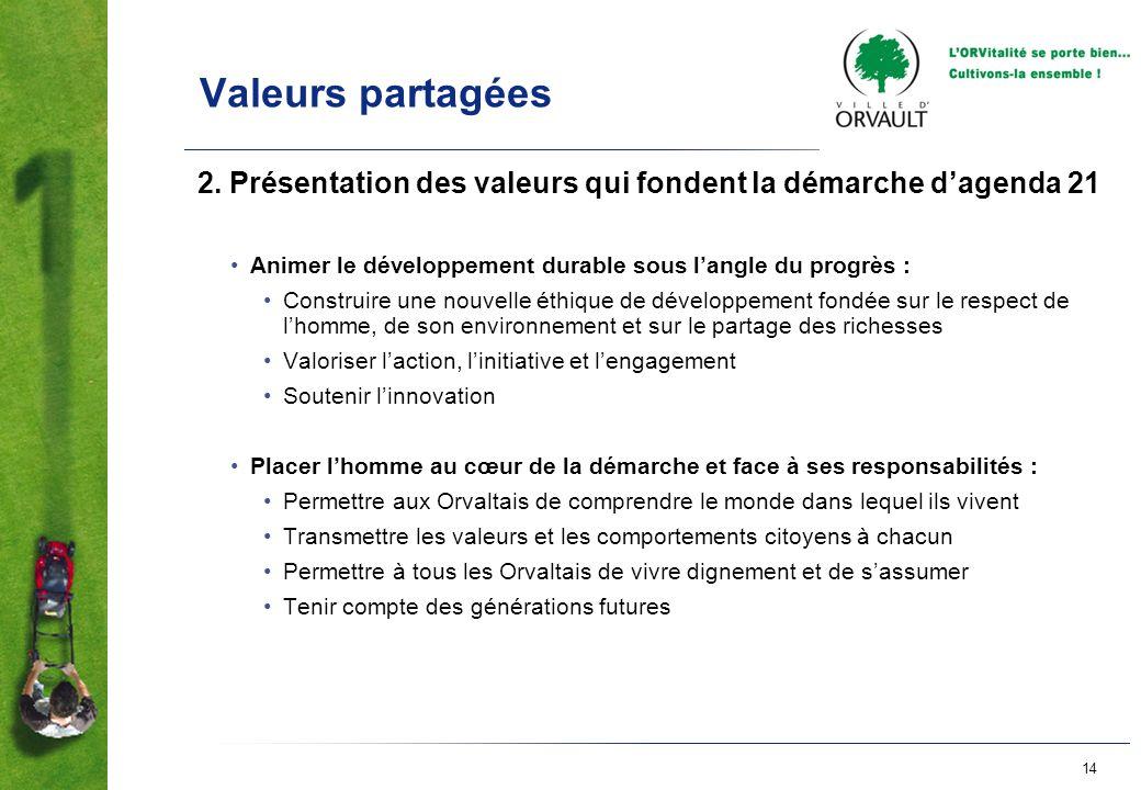 14 Valeurs partagées 2. Présentation des valeurs qui fondent la démarche dagenda 21 Animer le développement durable sous langle du progrès : Construir