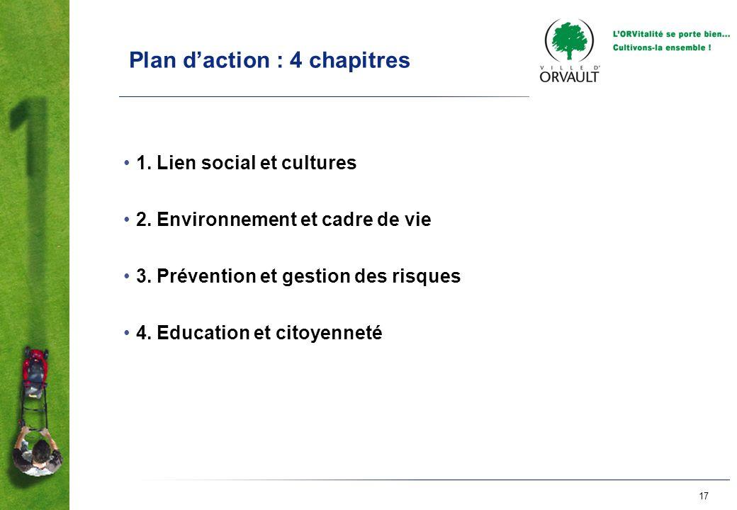 17 Plan daction : 4 chapitres 1. Lien social et cultures 2. Environnement et cadre de vie 3. Prévention et gestion des risques 4. Education et citoyen