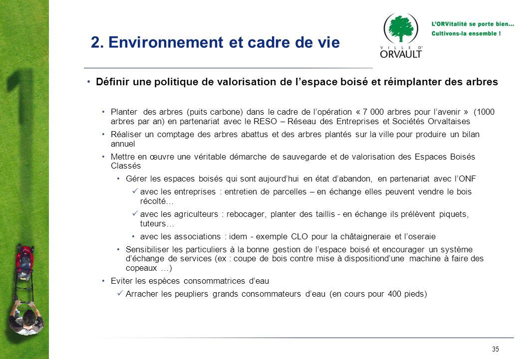 35 2. Environnement et cadre de vie Définir une politique de valorisation de lespace boisé et réimplanter des arbres Planter des arbres (puits carbone