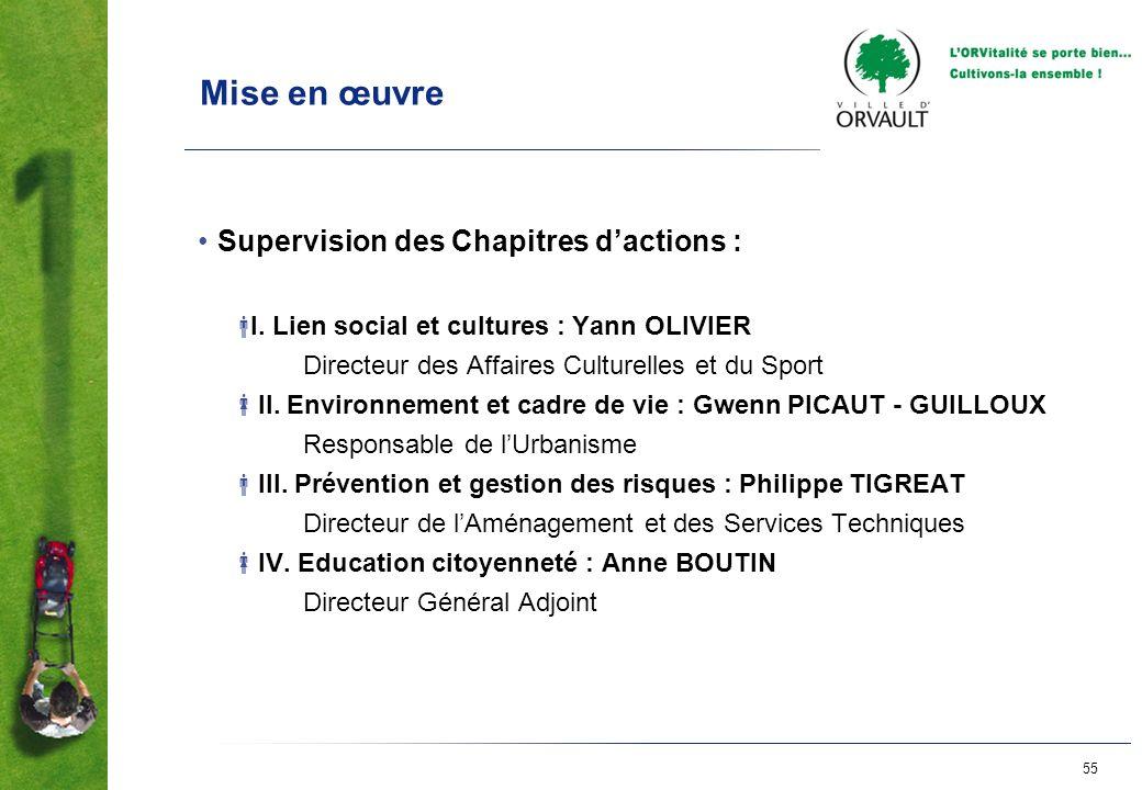55 Mise en œuvre Supervision des Chapitres dactions : I. Lien social et cultures : Yann OLIVIER Directeur des Affaires Culturelles et du Sport II. Env