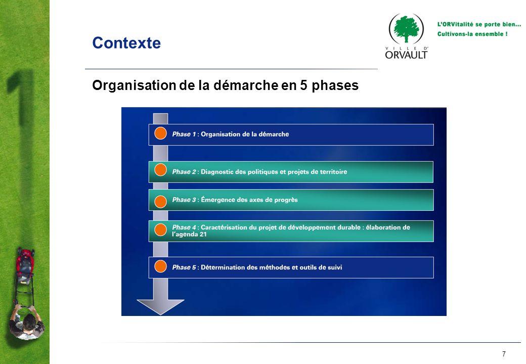 7 Contexte Organisation de la démarche en 5 phases