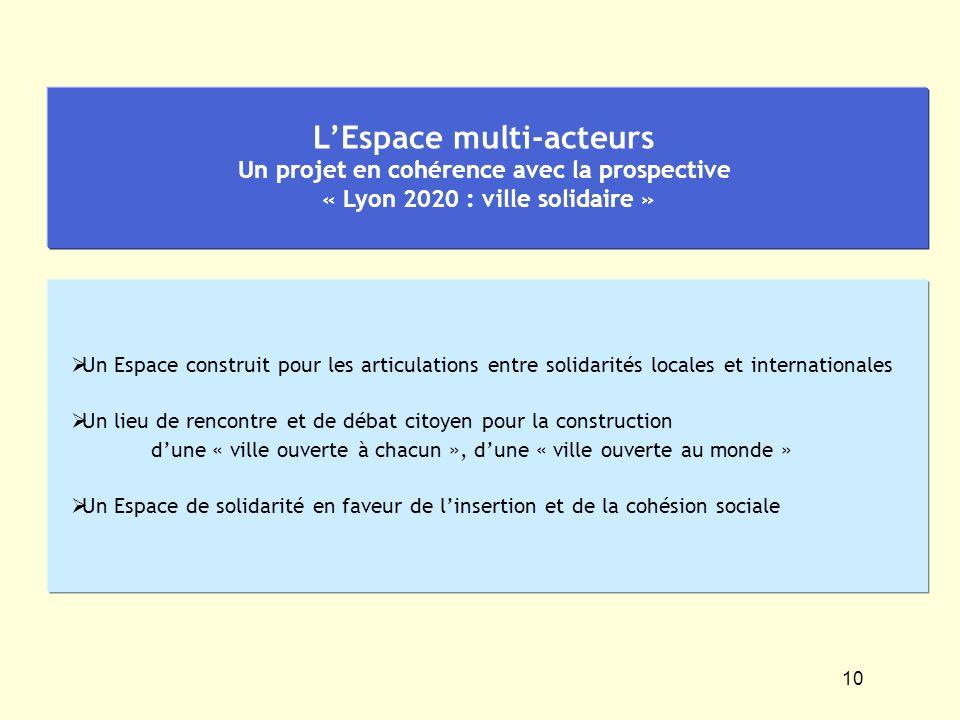 10 LEspace multi-acteurs Un projet en cohérence avec la prospective « Lyon 2020 : ville solidaire » Un Espace construit pour les articulations entre s