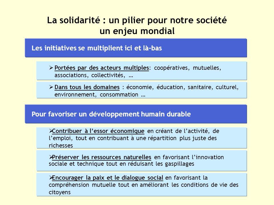 2 Les initiatives se multiplient ici et là-bas Dans tous les domaines : économie, éducation, sanitaire, culturel, environnement, consommation … La sol