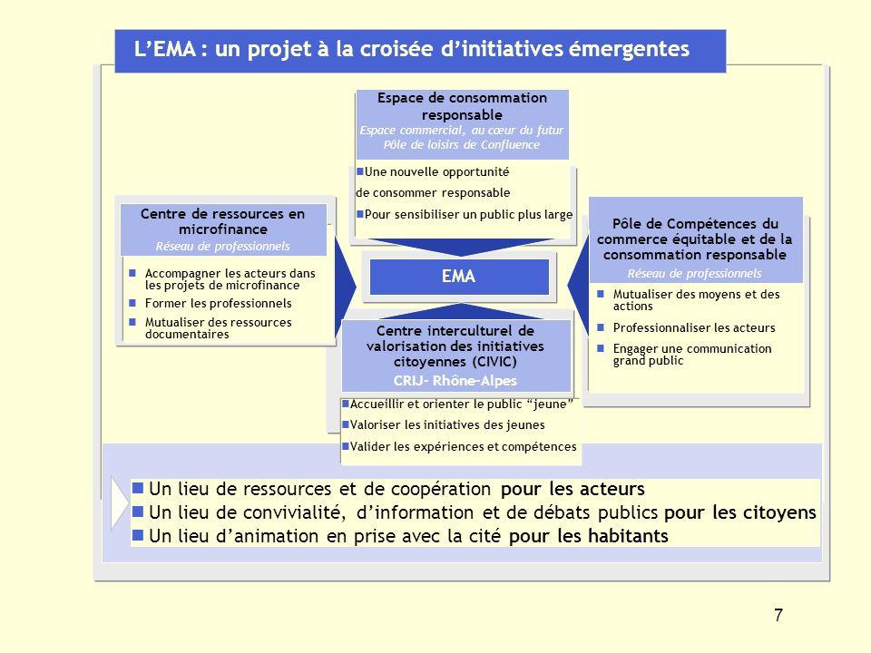 7 EMA Une nouvelle opportunité de consommer responsable Pour sensibiliser un public plus large Espace de consommation responsable Espace commercial, a