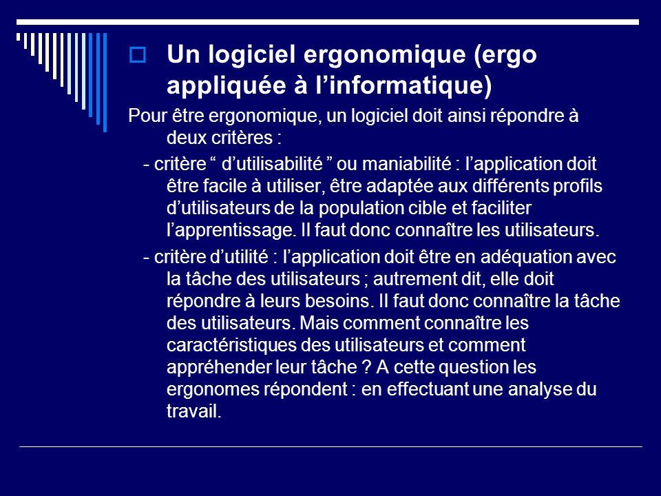 Un logiciel ergonomique (ergo appliquée à linformatique) Pour être ergonomique, un logiciel doit ainsi répondre à deux critères : - critère dutilisabi