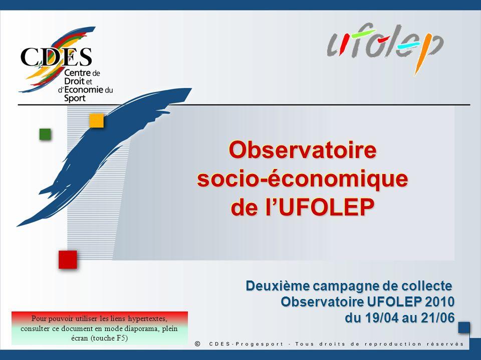 Observatoire socio-économique de lUFOLEP Deuxième campagne de collecte Observatoire UFOLEP 2010 du 19/04 au 21/06 Pour pouvoir utiliser les liens hype