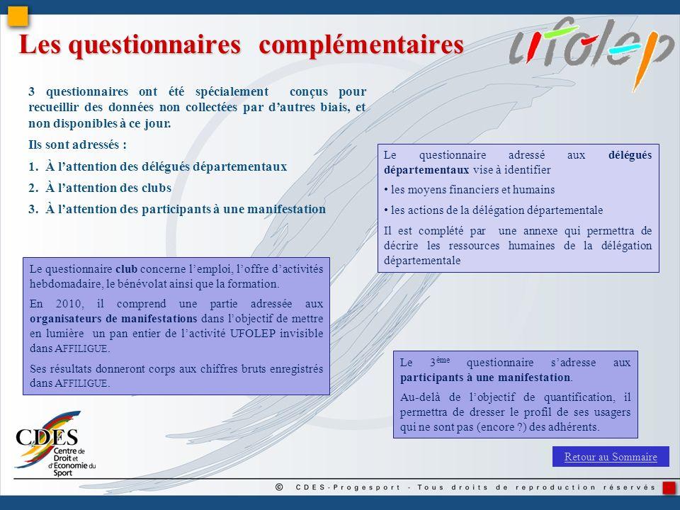 Les questionnaires complémentaires Le questionnaire adressé aux délégués départementaux vise à identifier les moyens financiers et humains les actions