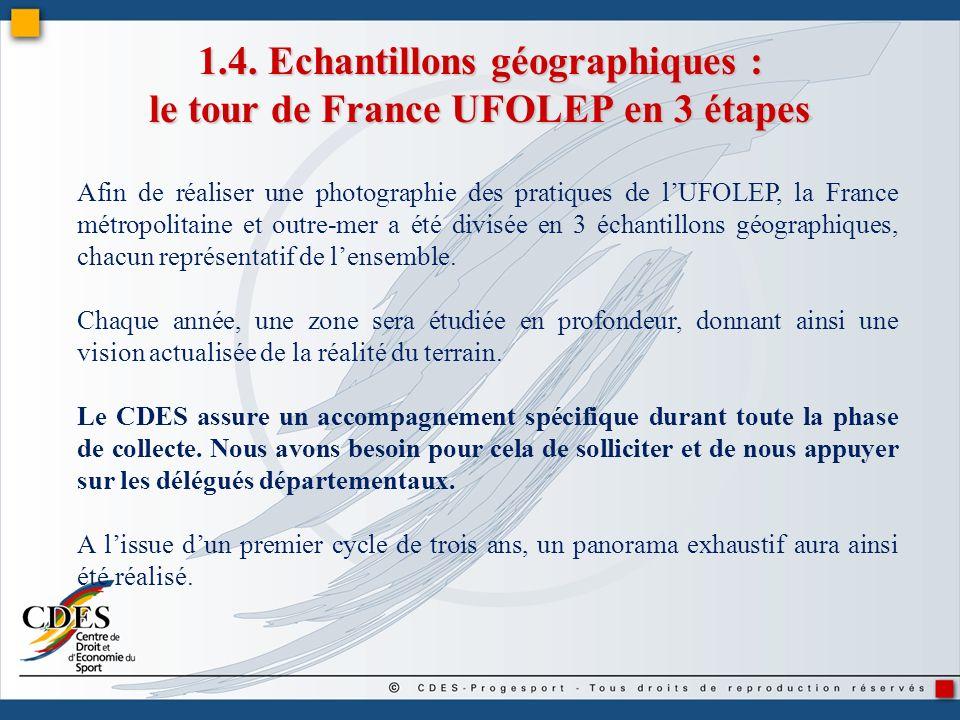 Afin de réaliser une photographie des pratiques de lUFOLEP, la France métropolitaine et outre-mer a été divisée en 3 échantillons géographiques, chacu