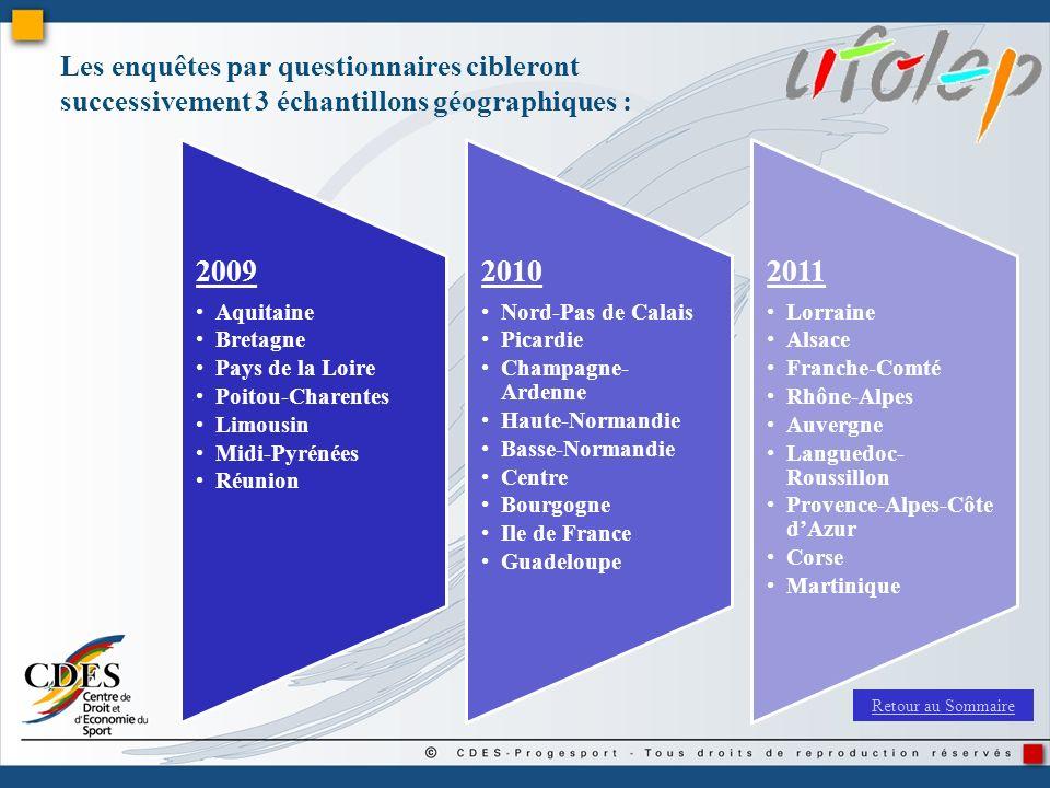 Les enquêtes par questionnaires cibleront successivement 3 échantillons géographiques : 2009 Aquitaine Bretagne Pays de la Loire Poitou-Charentes Limo