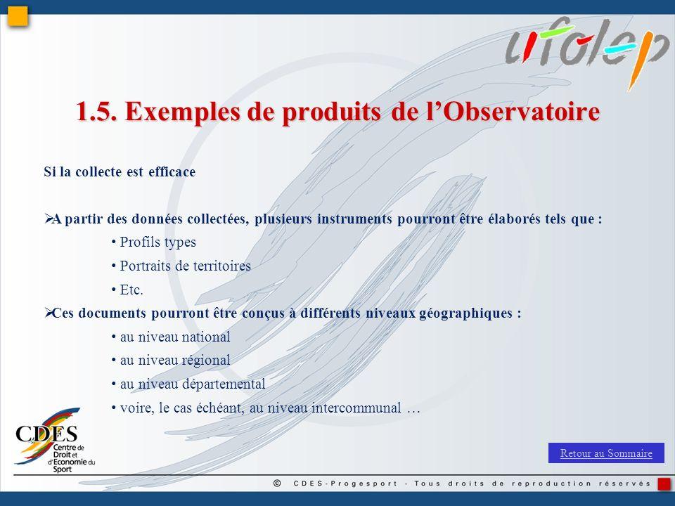 1.5. Exemples de produits de lObservatoire Si la collecte est efficace A partir des données collectées, plusieurs instruments pourront être élaborés t