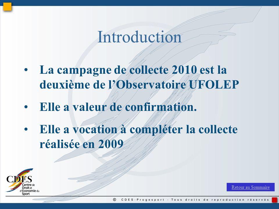 Introduction La campagne de collecte 2010 est la deuxième de lObservatoire UFOLEP Elle a valeur de confirmation. Elle a vocation à compléter la collec