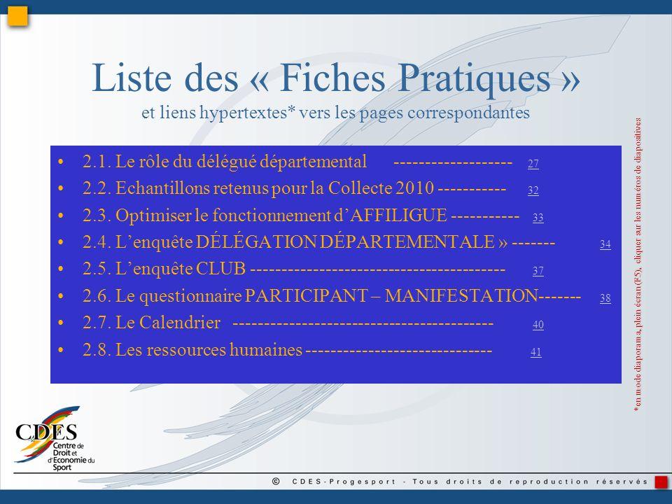 Liste des « Fiches Pratiques » et liens hypertextes* vers les pages correspondantes 2.1. Le rôle du délégué départemental------------------- 27 27 2.2
