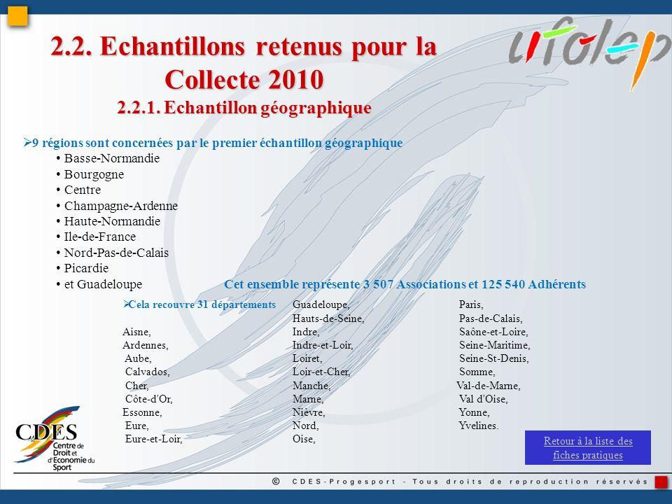 2.2. Echantillons retenus pour la Collecte 2010 2.2.1. Echantillon géographique 9 régions sont concernées par le premier échantillon géographique Bass