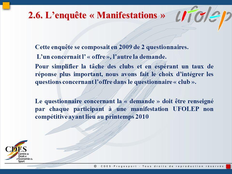 2.6. Lenquête « Manifestations » Cette enquête se composait en 2009 de 2 questionnaires. Lun concernait l « offre », lautre la demande. Pour simplifie