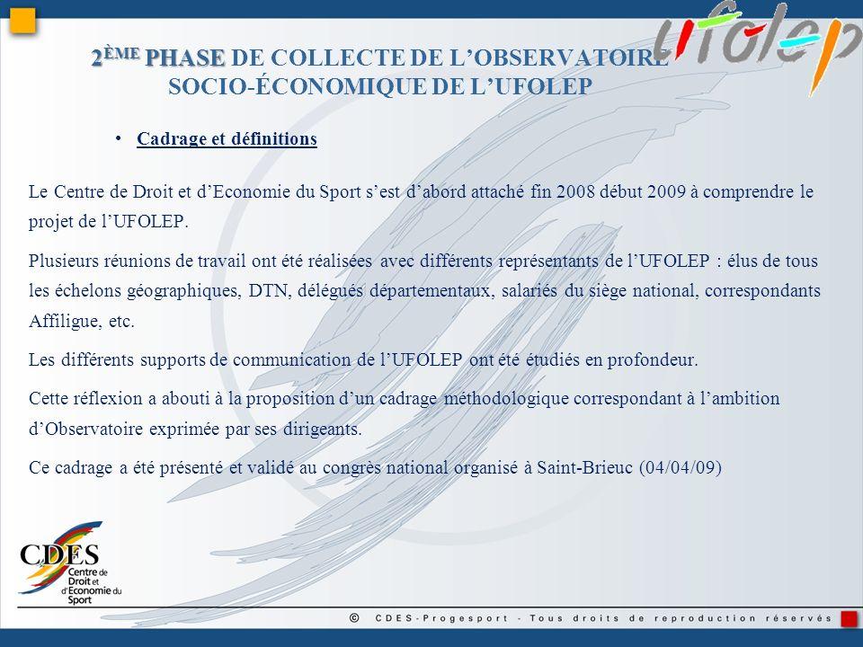 2 ÈME PHASE 2 ÈME PHASE DE COLLECTE DE LOBSERVATOIRE SOCIO-ÉCONOMIQUE DE LUFOLEP Cadrage et définitions Le Centre de Droit et dEconomie du Sport sest