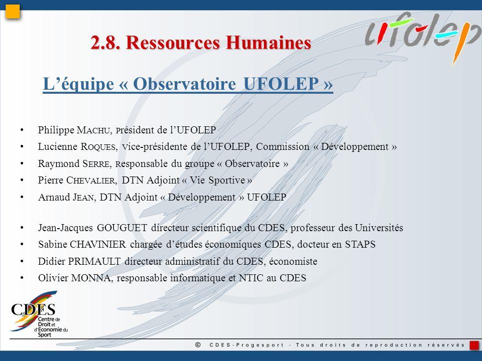 Léquipe « Observatoire UFOLEP » Philippe M ACHU, P résident de lUFOLEP Lucienne R OQUES, V ice-présidente de lUFOLEP, Commission « Développement » Ray