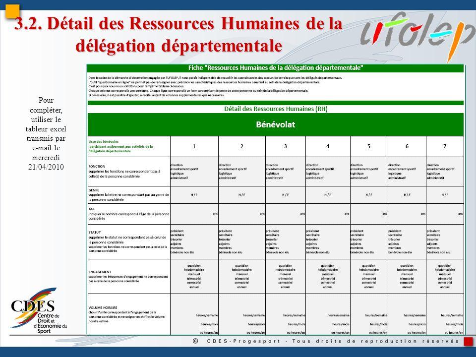 3.2. Détail des Ressources Humaines de la délégation départementale Pour compléter, utiliser le tableur excel transmis par e-mail le mercredi 21/04/20
