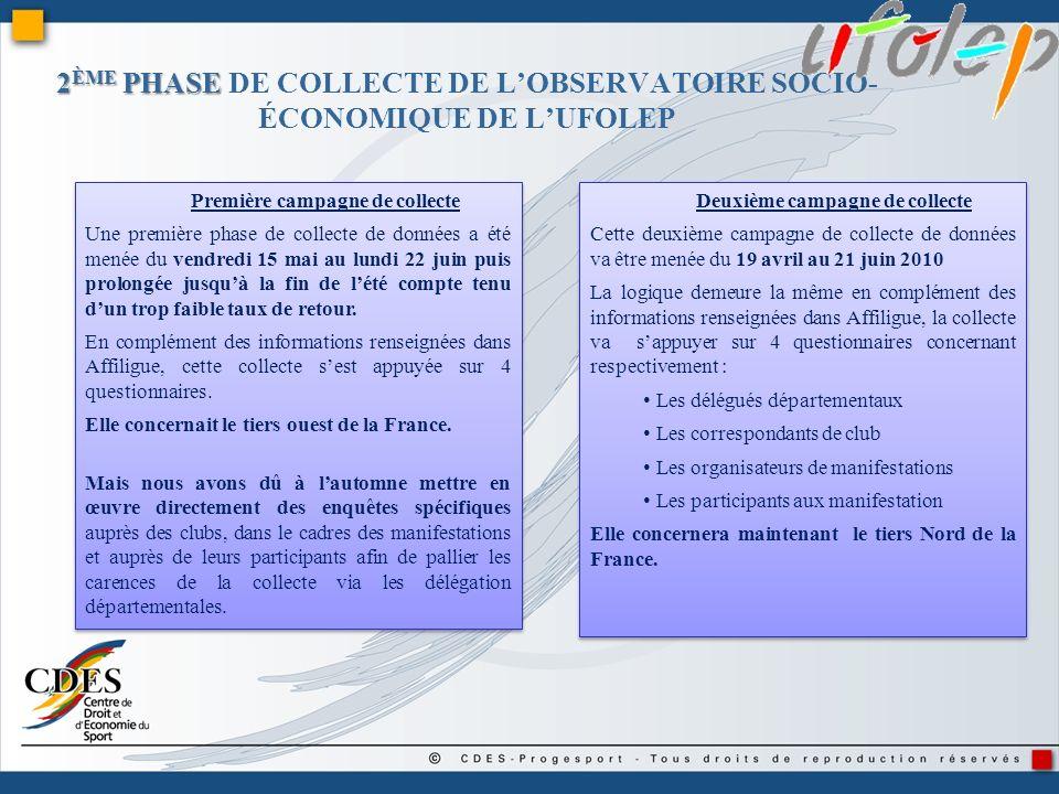 2 ÈME PHASE 2 ÈME PHASE DE COLLECTE DE LOBSERVATOIRE SOCIO- ÉCONOMIQUE DE LUFOLEP Deuxième campagne de collecte Cette deuxième campagne de collecte de