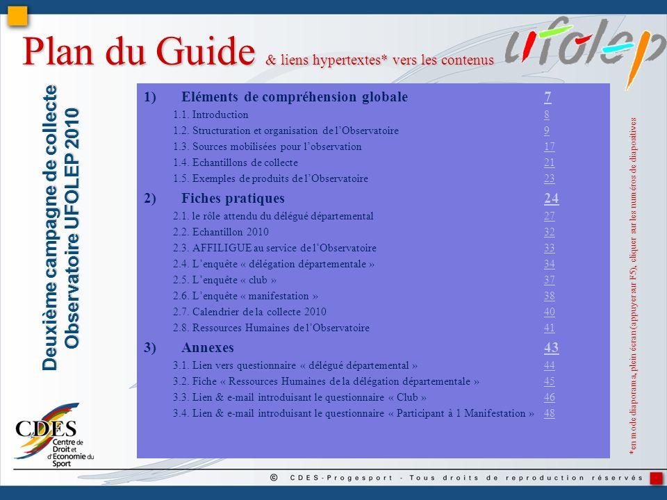 E LÉMENTS DE C OMPRÉHENSION G LOBALE Extraits de lexposé réalisé par le CDES le 9 avril 2010 à Nantes lors du Congrès National de lUFOLEP Deuxième campagne de collecte Observatoire UFOLEP 2010 du 19/04 au 21/06