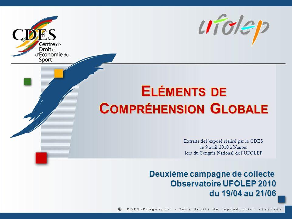 E LÉMENTS DE C OMPRÉHENSION G LOBALE Extraits de lexposé réalisé par le CDES le 9 avril 2010 à Nantes lors du Congrès National de lUFOLEP Deuxième cam