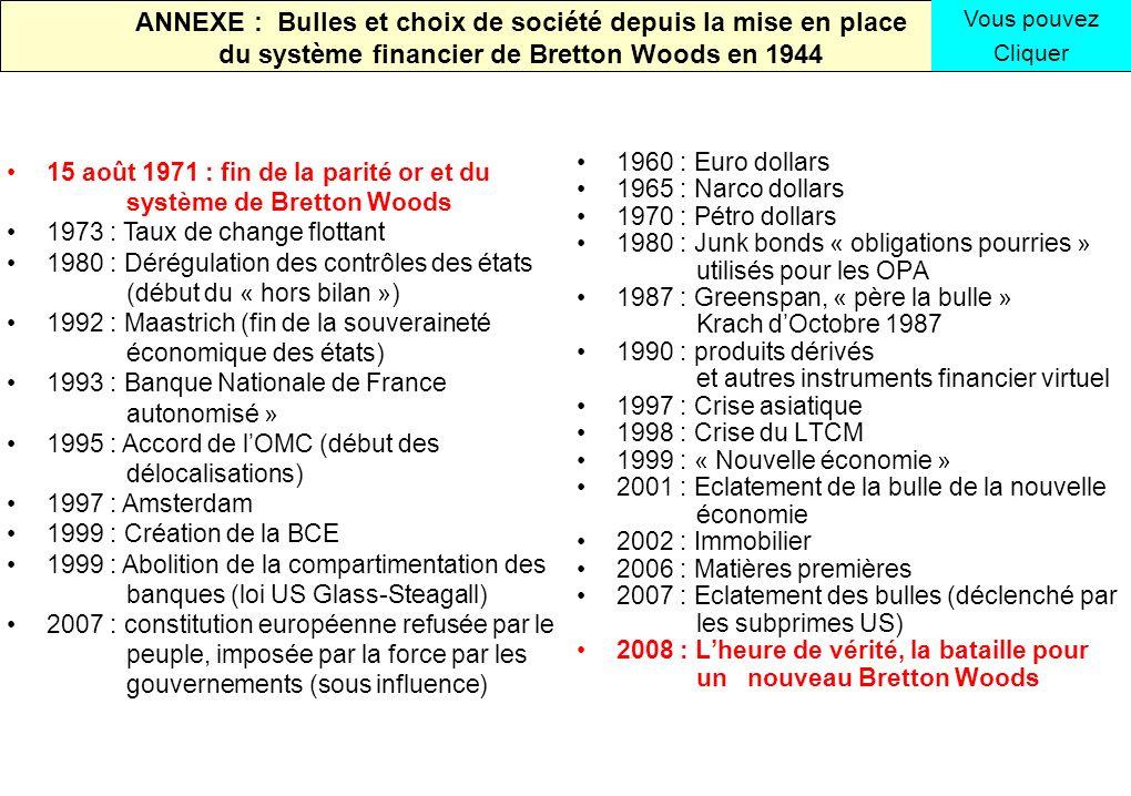 ANNEXE : Bulles et choix de société depuis la mise en place du système financier de Bretton Woods en 1944 1960 : Euro dollars 1965 : Narco dollars 197
