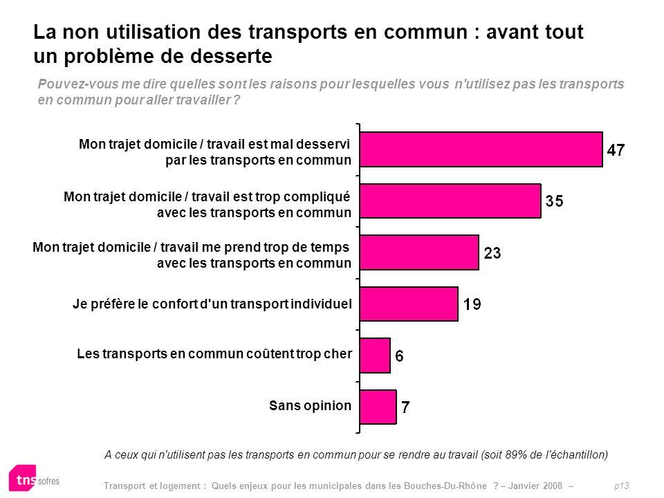 Transport et logement : Quels enjeux pour les municipales dans les Bouches-Du-Rhône ? – Janvier 2008 – p13 Pouvez-vous me dire quelles sont les raison