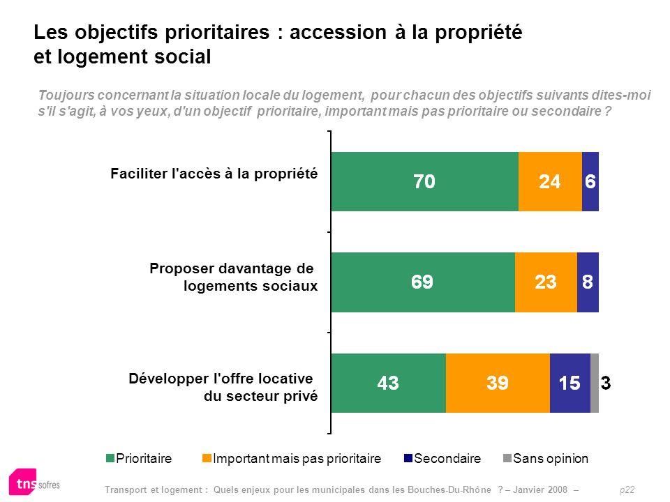 Transport et logement : Quels enjeux pour les municipales dans les Bouches-Du-Rhône ? – Janvier 2008 – p22 Toujours concernant la situation locale du