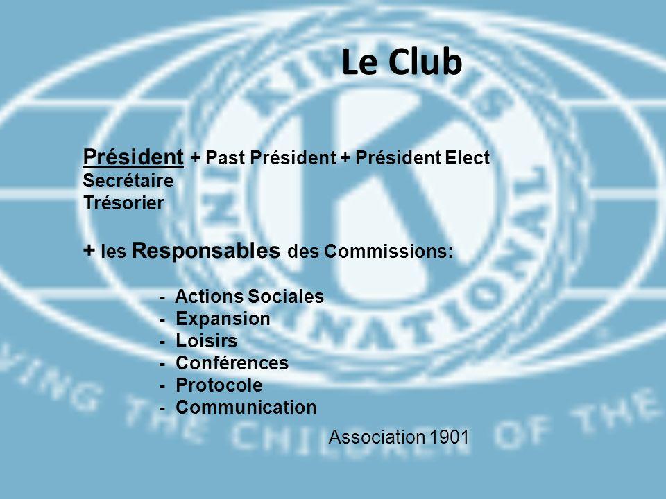 Le Club Président + Past Président + Président Elect Secrétaire Trésorier + les Responsables des Commissions: - Actions Sociales - Expansion - Loisirs