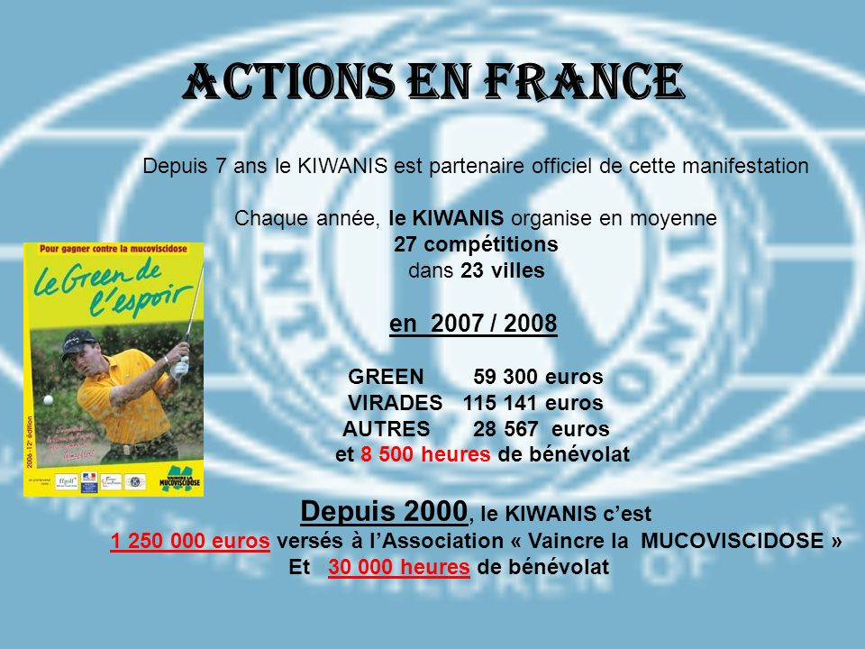 Actions en France Depuis 7 ans le KIWANIS est partenaire officiel de cette manifestation Chaque année, le KIWANIS organise en moyenne 27 compétitions