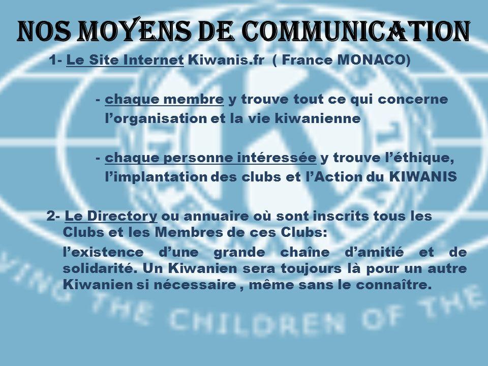 Nos moyens de communication 1- Le Site Internet Kiwanis.fr ( France MONACO) - chaque membre y trouve tout ce qui concerne lorganisation et la vie kiwa