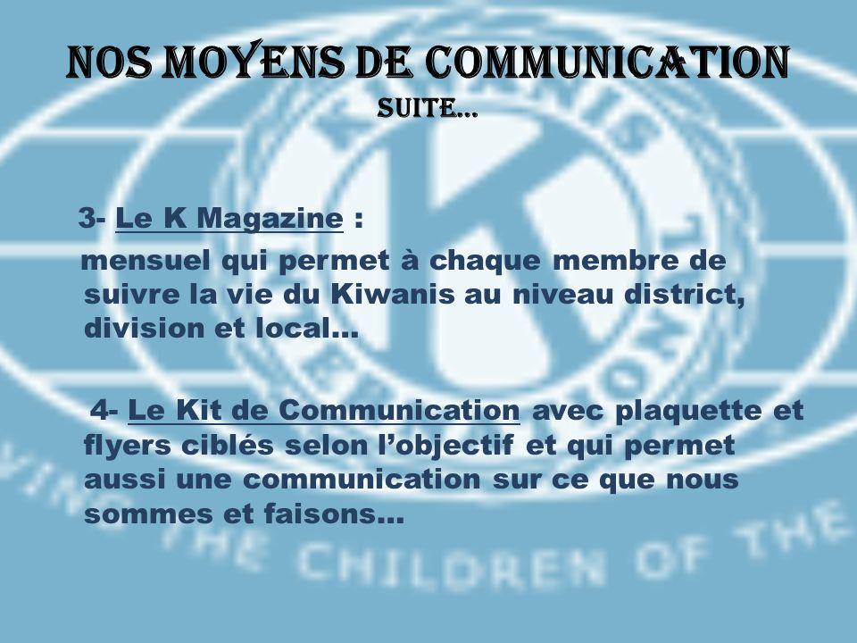 Nos moyens de communication suite… 3- Le K Magazine : mensuel qui permet à chaque membre de suivre la vie du Kiwanis au niveau district, division et l