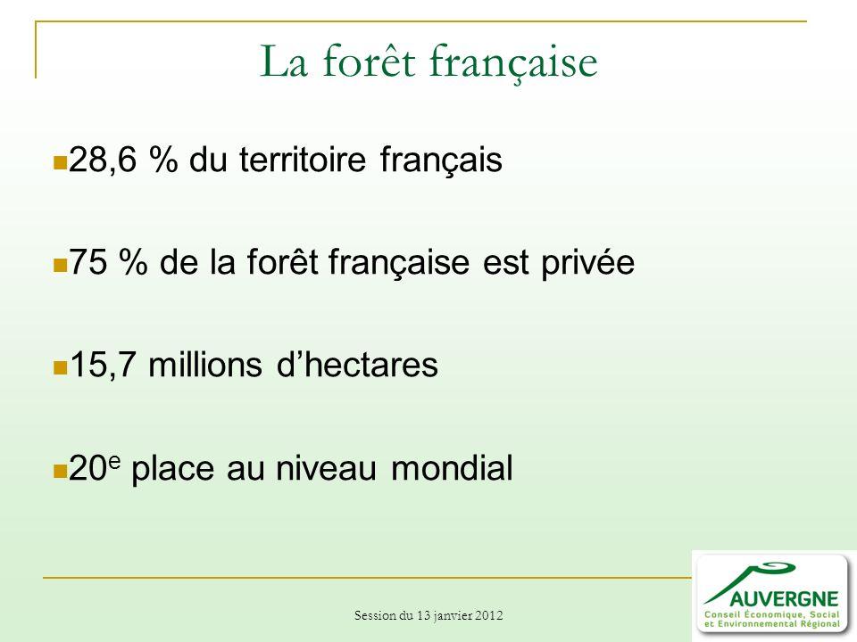 Session du 13 janvier 2012 La forêt française 28,6 % du territoire français 75 % de la forêt française est privée 15,7 millions dhectares 20 e place au niveau mondial