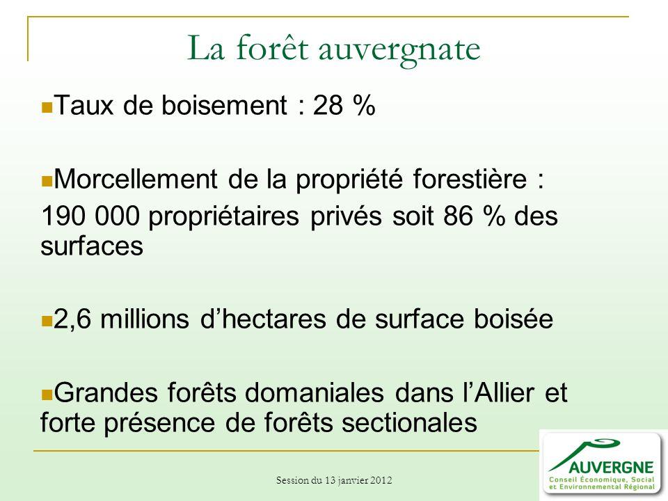 Session du 13 janvier 2012 La forêt auvergnate Taux de boisement : 28 % Morcellement de la propriété forestière : 190 000 propriétaires privés soit 86 % des surfaces 2,6 millions dhectares de surface boisée Grandes forêts domaniales dans lAllier et forte présence de forêts sectionales
