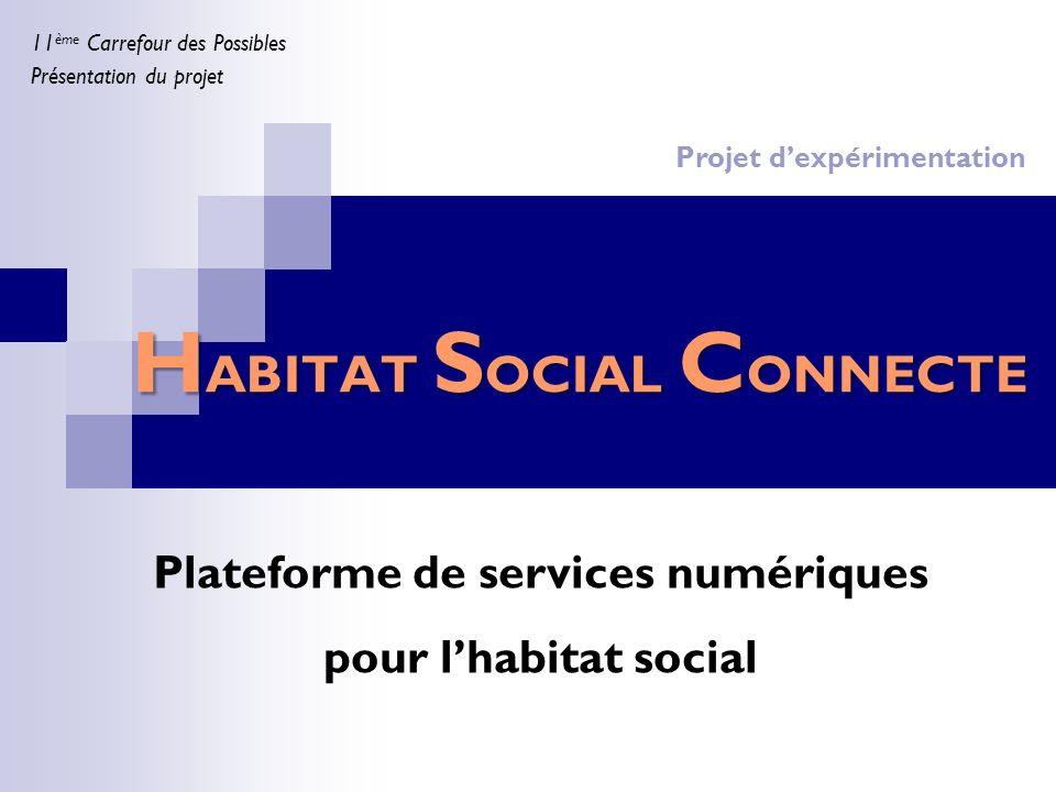 H ABITAT S OCIAL C ONNECTE 11 ème Carrefour des Possibles Présentation du projet Plateforme de services numériques pour lhabitat social Projet dexpérimentation