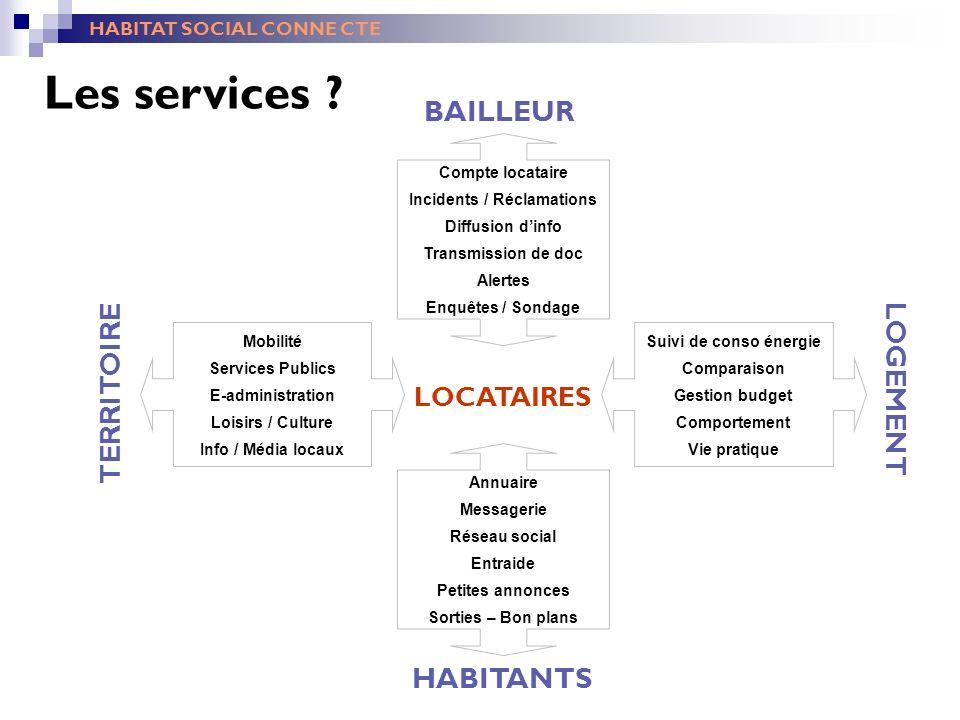 Les services .