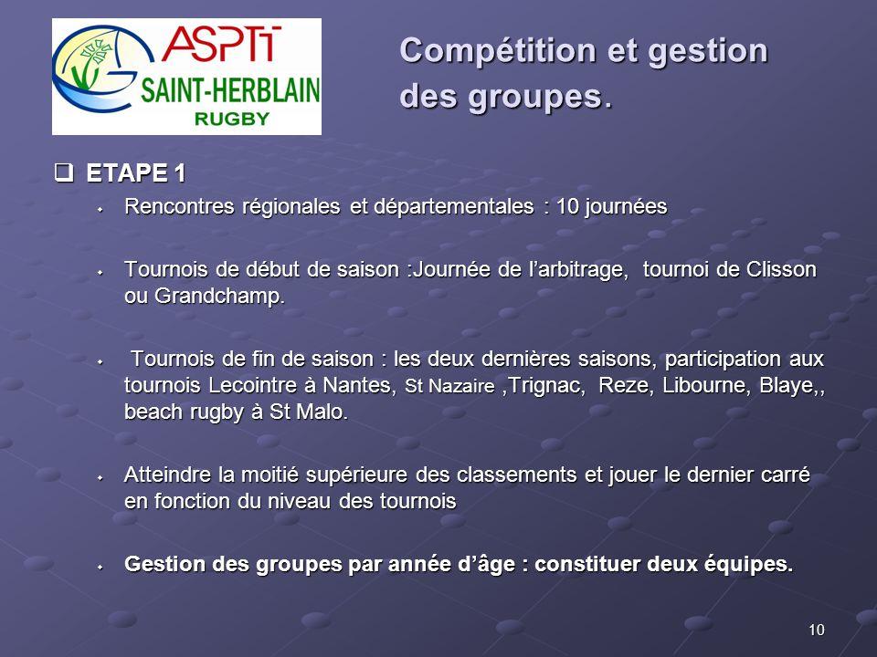 10 Compétition et gestion des groupes. ETAPE 1 ETAPE 1 Rencontres régionales et départementales : 10 journées Rencontres régionales et départementales