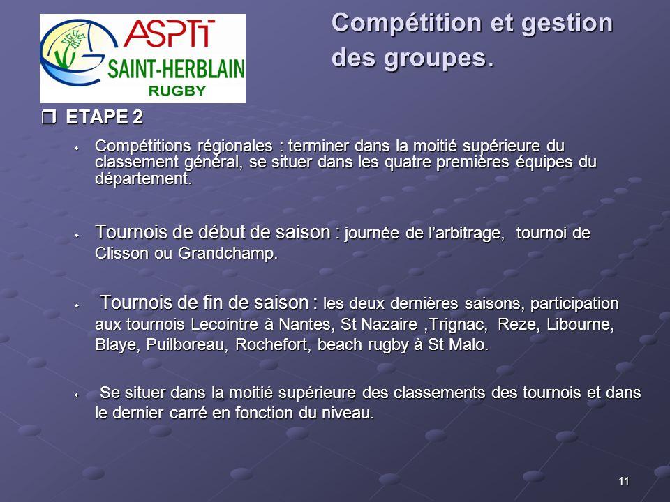11 Compétition et gestion des groupes. ETAPE 2 ETAPE 2 Compétitions régionales : terminer dans la moitié supérieure du classement général, se situer d