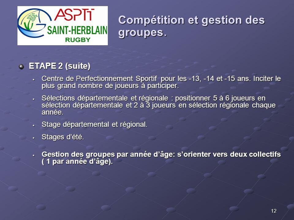 12 Compétition et gestion des groupes. ETAPE 2 (suite) Centre de Perfectionnement Sportif pour les -13, -14 et -15 ans. Inciter le plus grand nombre d