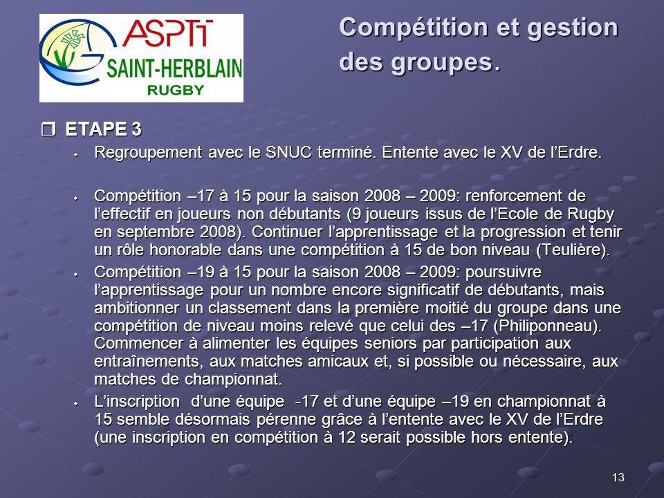 13 Compétition et gestion des groupes. ETAPE 3 ETAPE 3 Regroupement avec le SNUC terminé. Entente avec le XV de lErdre. Regroupement avec le SNUC term