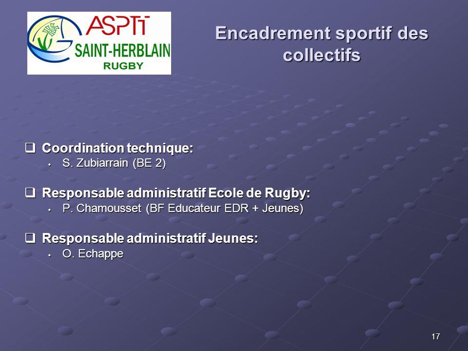 17 Encadrement sportif des collectifs Coordination technique: Coordination technique: S. Zubiarrain (BE 2) S. Zubiarrain (BE 2) Responsable administra
