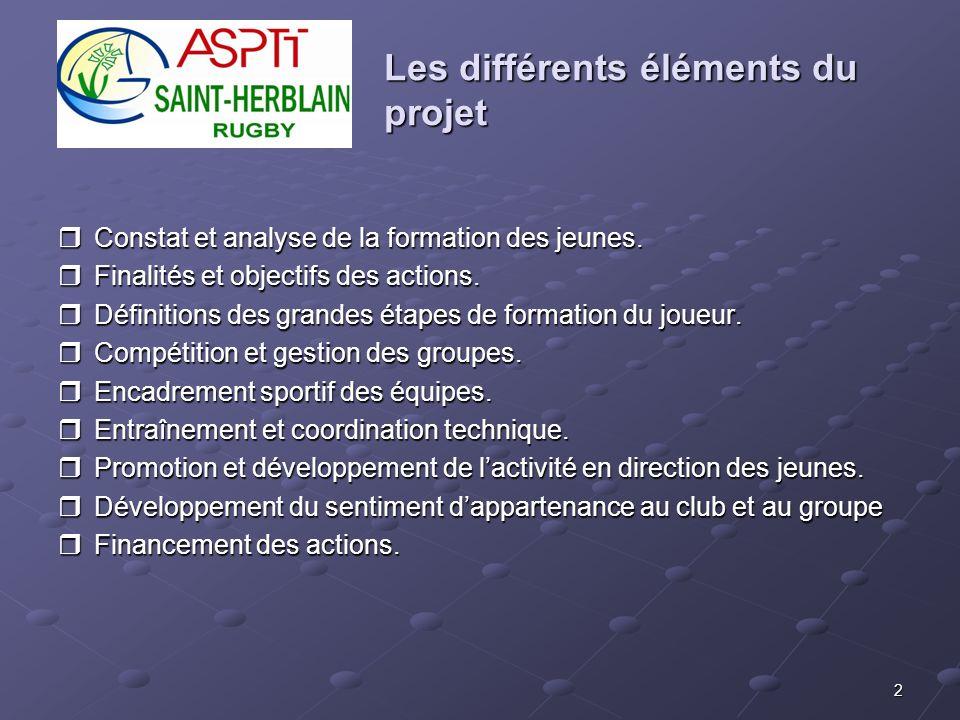 2 Les différents éléments du projet Constat et analyse de la formation des jeunes. Constat et analyse de la formation des jeunes. Finalités et objecti
