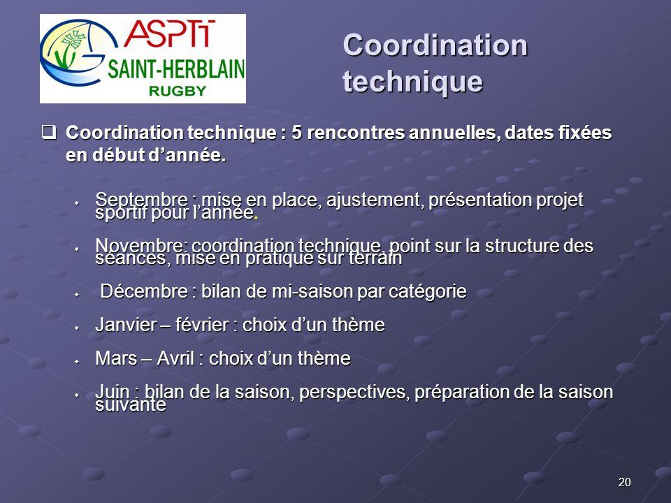 20 Coordination technique Coordination technique : 5 rencontres annuelles, dates fixées en début dannée. Coordination technique : 5 rencontres annuell