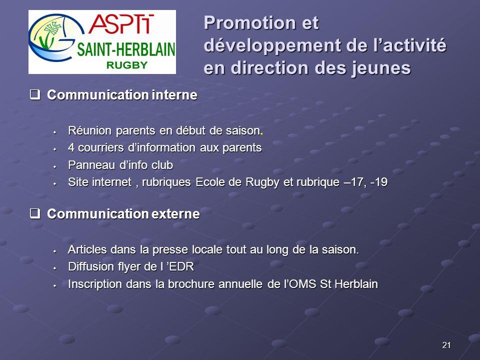 21 Promotion et développement de lactivité en direction des jeunes Communication interne Communication interne Réunion parents en début de saison Réun