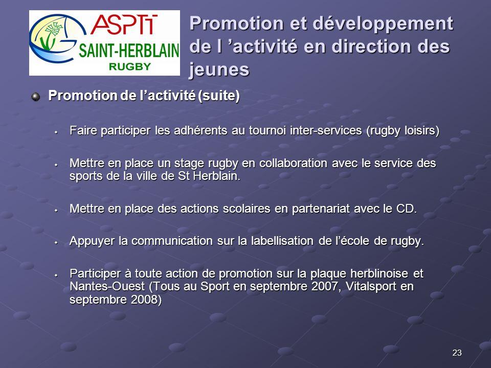 23 Promotion et développement de l activité en direction des jeunes Promotion de lactivité (suite) Faire participer les adhérents au tournoi inter-ser