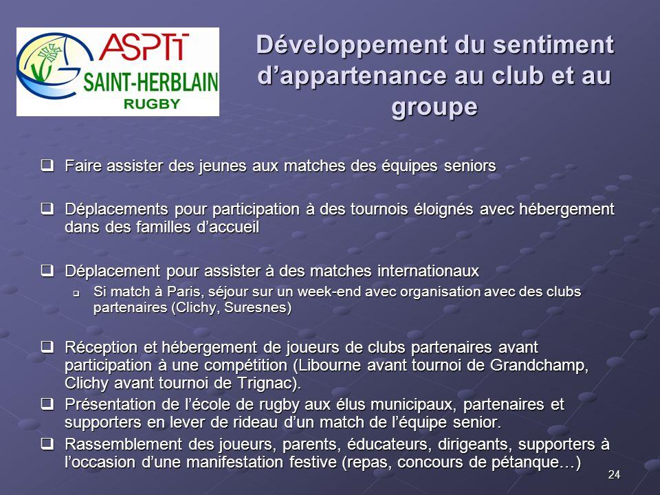 24 Développement du sentiment dappartenance au club et au groupe Faire assister des jeunes aux matches des équipes seniors Faire assister des jeunes a
