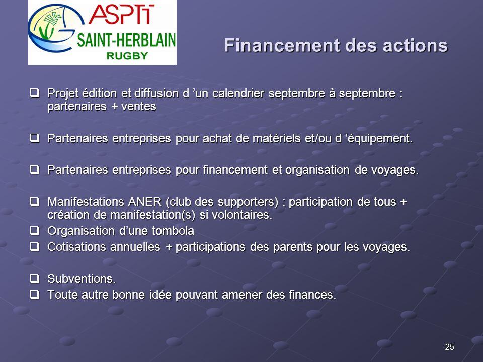 25 Financement des actions Projet édition et diffusion d un calendrier septembre à septembre : partenaires + ventes Projet édition et diffusion d un c
