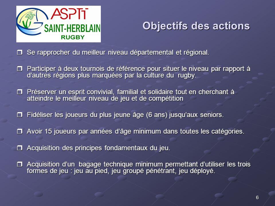 6 Objectifs des actions Se rapprocher du meilleur niveau départemental et régional. Se rapprocher du meilleur niveau départemental et régional. Partic